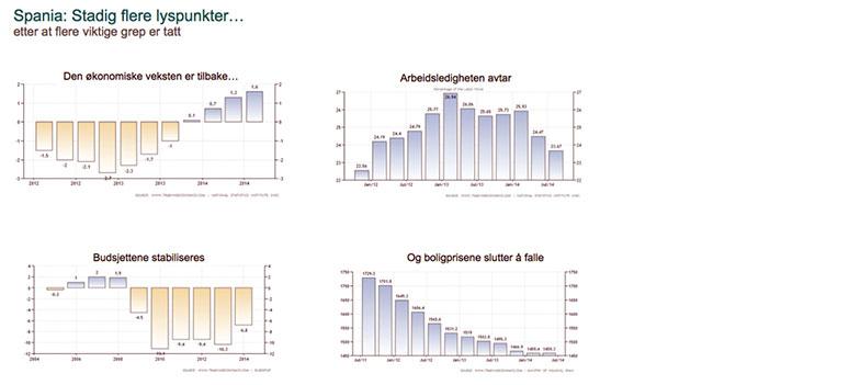 dnb-statistik