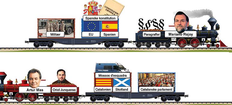 valg-catalonien